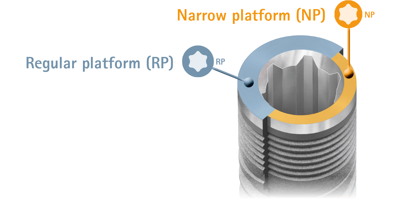 narrow and regular platform implant